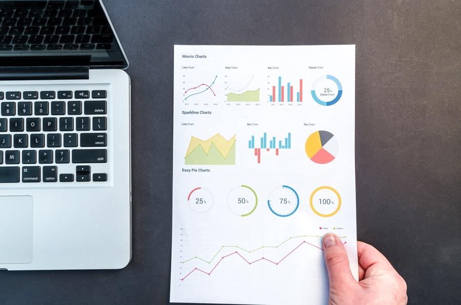 Harrity Portfolio Analytics